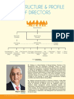 Profile of Directors