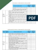 Matriz de Especificaciones Ebau Quimica 2018