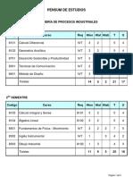 pensum_aing pro industrial.pdf