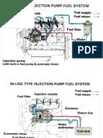 Injectin pump.ppt