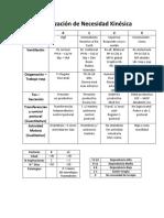 Categorización Paciente kinesicos