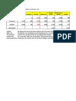 Übung Umsatzsteuer_für Ilias