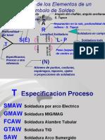 56732552-Simbologia-en-Soldadura.pdf
