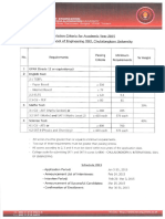 Admission Criteria for Academic Year 2015