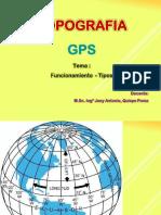Funcionamiento de GPS