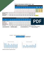 Estadísticas de Seguridad Criterio Chile - 2016