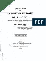 Mynas (1884) - Diagramme de La Creation Du Monde de Platon
