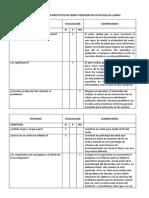 Valoración General de Estructura de Tabajos de Grado (Mauricio López)