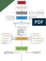 333667770-Diagrama-de-Flujo-Distribuidora-LAP-Grupo-11-Ficha-1310060.pdf