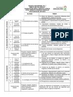 Dosificación Anual Ciencias 2 2014-2015