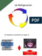 El Ciclo de Refrigeración[1].pdf