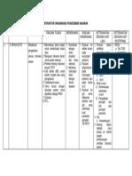 struktur organisasi tb.docx