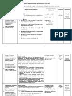 Registro de Proyectos de Investigacion 08092017