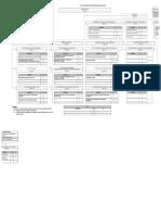Peta Jabatan Bpprd 2017