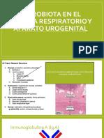 Microbiota en El Sistema Respiratorio y Aparato Urogenital