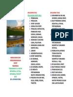 135799473-BROSUR-MANAJEMEN-SPORT-UTAMA.docx