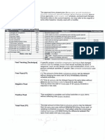 managment paper 11.pdf