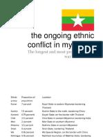 Myanmar ethnic conflict peacebuilding