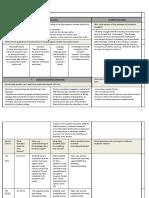ederaine faber 17-18 q2 ia1 ddap pdf