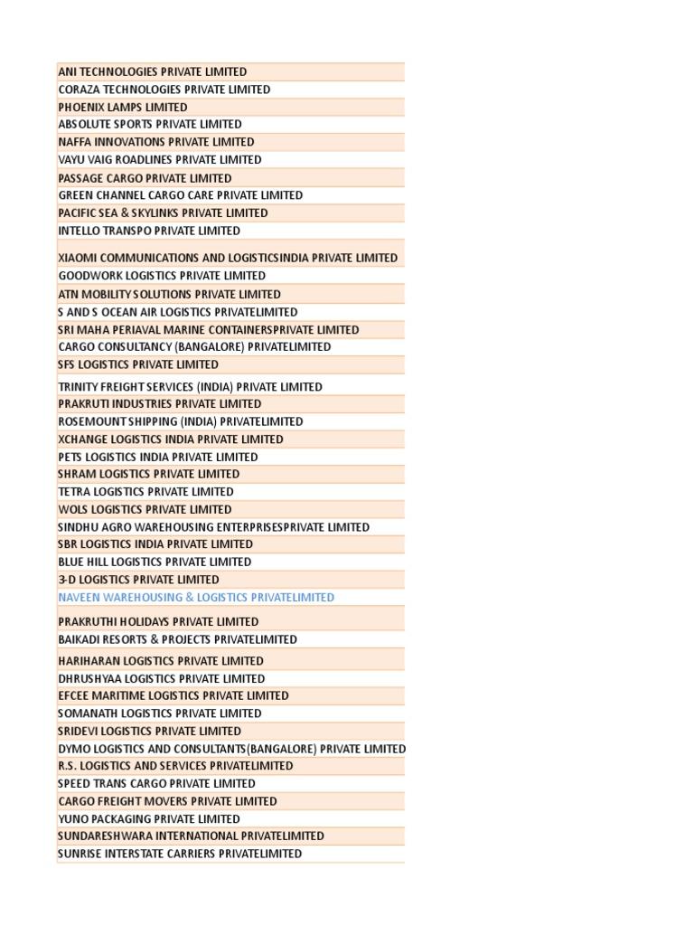 Karnataka Companies Data Base