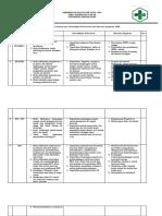 4.1.1.3 Hasil Analisis & Identifikasi