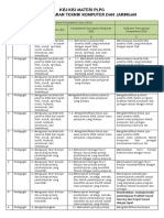 Indikator TKJ PLPG.pdf