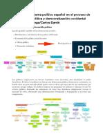 Análisis  sobre el Ensayo de Varela en relación a la Restauración Española