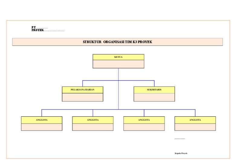 Bagan Struktur Organisasi Proyek Konstruksi - Berbagi Struktur