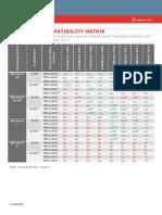 solidworks_windows_compatibility_matrix.pdf
