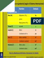 Geotecnia_1_parte_I Definición, Estructura y Propiedades Físicas de Los Geomateriales .Pdf_extract