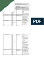 Anexo IV - Analise tecnica de SS.pdf