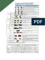 Clasificacion Vehicular