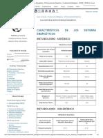 Características de Los Sistemas Energéticos - El Entrenamiento Deportivo - Fundamentos Biológicos - TAFAD - TAFAD y Cursos