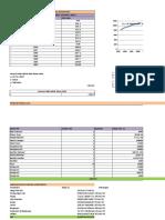 Tugas Excel Ekotek