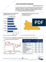 Labor statistics for  Springfield, Massachusetts
