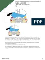 o Movimento Do Líquido Dentro Do Tanque Afeta Sua Estabilidade _ Trs Engenharia e Treinamentos