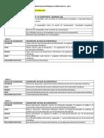 Items Evaluativos Malla 2013v3