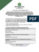 Edital Nº 513.2017 - Edital_Lista Final Candidatos Inscritos_Formação Pedagógica EAD_24112017 (1)
