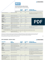 VUI EntryRequirements ListedByCourse Bachelor-All AU
