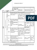 TABLA LITOLOGICA SUELOS.pdf