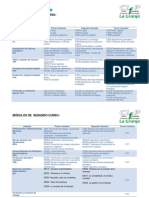 planificacion trimestral de las unidades por módulos.15-16.pdf