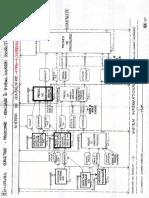 2 - cercetare proiectare realizare.pdf