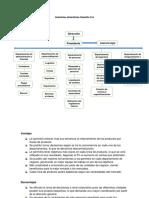 Estructura Organizacional, Procesos Adm.