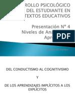 Presentación Nº 4 Niveles a. Aprendizaje