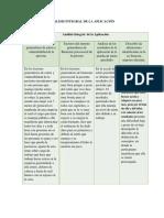 ANALISIS INTEGRAL DE LA APLICACIÓN.docx
