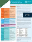 portfolio infectious diseases