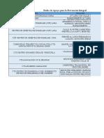 Base de datos de las Redes de Apoyo para la Prevención Integral