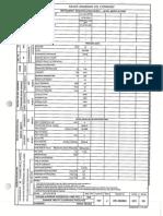 Data Sheet PRV