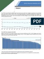 Revenue Statistics Belgium