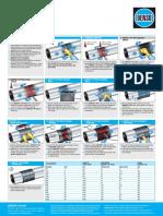 DEKOTEC R -HTS70 ... Application Recommendation